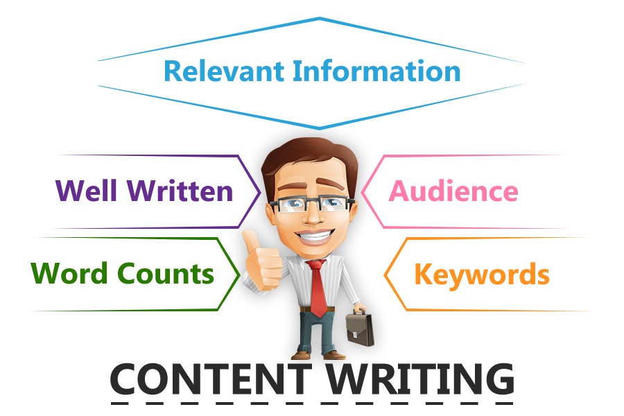 top content marketing Company in Chandigarh
